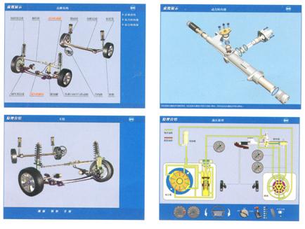 汽车动力转向系统教学软件