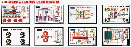 彩灯逐点闪烁显示各系统的油路,电路,水路,气压等工作原理,可快慢调节